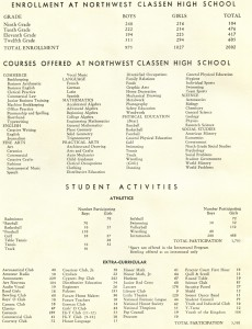 14_NWClassen_classes_cropped