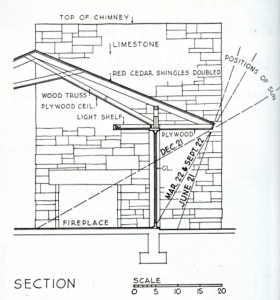 Kamphoefner Norman House Pencil Points 9